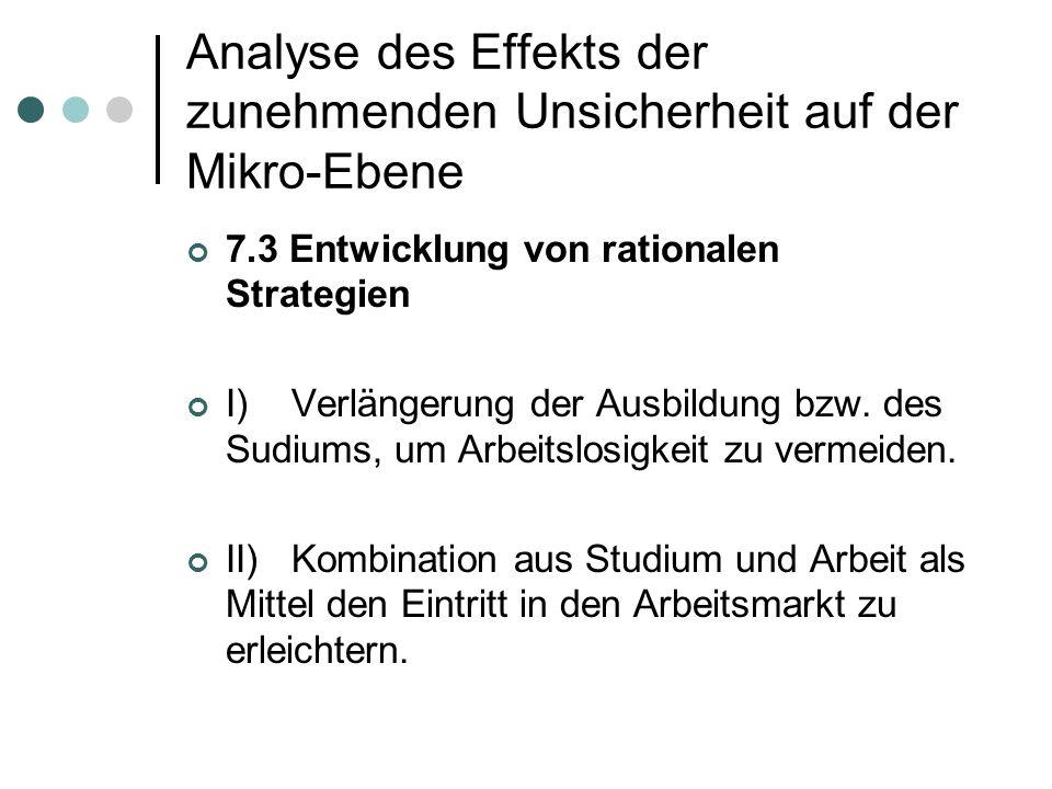 Analyse des Effekts der zunehmenden Unsicherheit auf der Mikro-Ebene 7.3 Entwicklung von rationalen Strategien I)Verlängerung der Ausbildung bzw. des
