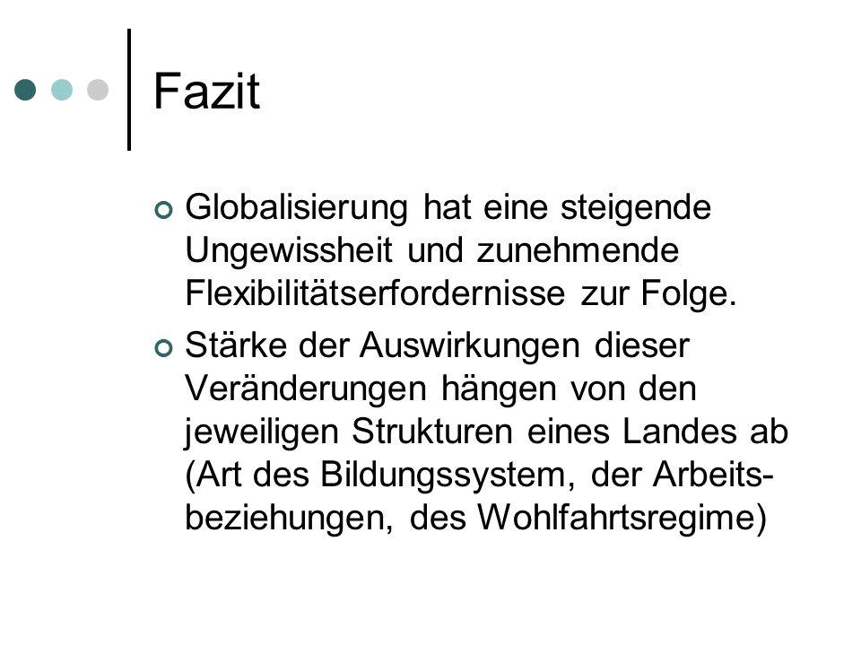 Fazit Globalisierung hat eine steigende Ungewissheit und zunehmende Flexibilitätserfordernisse zur Folge. Stärke der Auswirkungen dieser Veränderungen