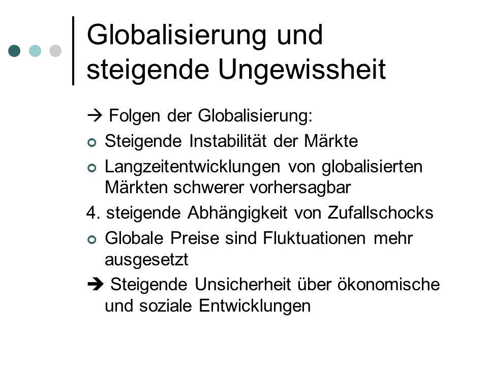 Globalisierung und steigende Ungewissheit Folgen der Globalisierung: Steigende Instabilität der Märkte Langzeitentwicklungen von globalisierten Märkte