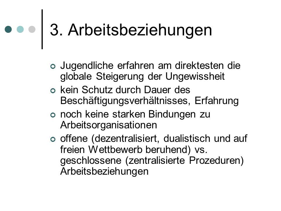 Arbeitsbeziehungs- hypothesen Offen 1.Unsichere Beschäftigung und Flexibilität in allen Gruppen 2.