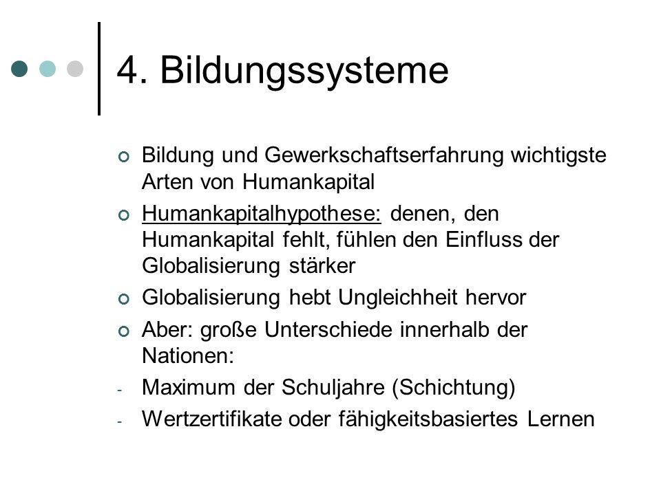 4. Bildungssysteme Bildung und Gewerkschaftserfahrung wichtigste Arten von Humankapital Humankapitalhypothese: denen, den Humankapital fehlt, fühlen d