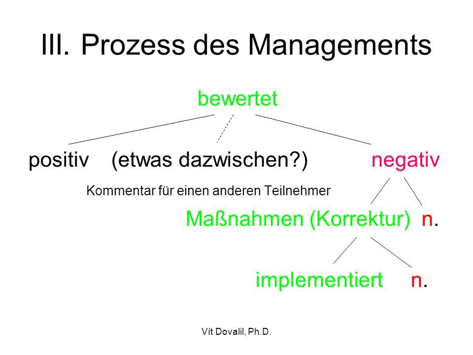 Vít Dovalil, Ph.D. III. Prozess des Managements bewertet positiv (etwas dazwischen?) negativ Kommentar für einen anderen Teilnehmer Maßnahmen (Korrekt