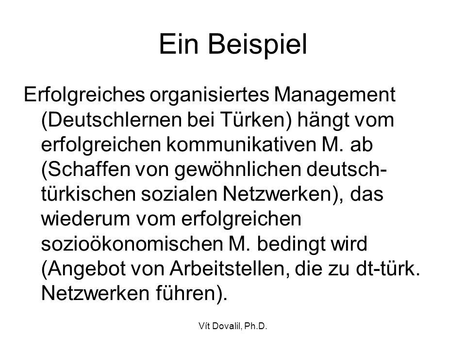 Vít Dovalil, Ph.D. Ein Beispiel Erfolgreiches organisiertes Management (Deutschlernen bei Türken) hängt vom erfolgreichen kommunikativen M. ab (Schaff
