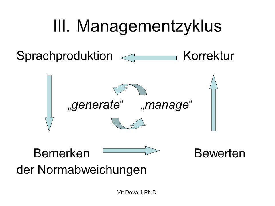 Vít Dovalil, Ph.D. III. Managementzyklus Sprachproduktion Korrektur generate manage Bemerken Bewerten der Normabweichungen