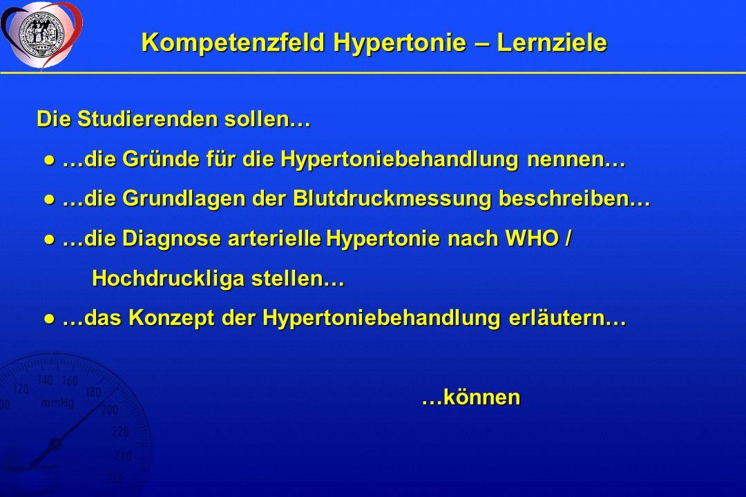 Behandlung nach kardiovaskulärem Risiko Blutdruck (mmHg) NormalHochnormalGrad 1Grad 2Grad 3 keine anderen RF keine Maßn.