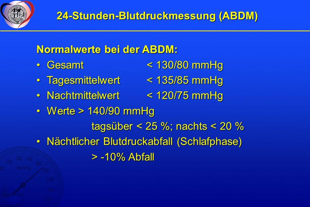 24-Stunden-Blutdruckmessung (ABDM) Normalwerte bei der ABDM: Gesamt< 130/80 mmHgGesamt< 130/80 mmHg Tagesmittelwert < 135/85 mmHgTagesmittelwert < 135/85 mmHg Nachtmittelwert< 120/75 mmHgNachtmittelwert< 120/75 mmHg Werte > 140/90 mmHgWerte > 140/90 mmHg tagsüber < 25 %; nachts < 20 % Nächtlicher Blutdruckabfall (Schlafphase)Nächtlicher Blutdruckabfall (Schlafphase) > -10% Abfall
