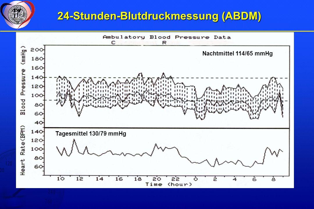 24-Stunden-Blutdruckmessung (ABDM) Tagesmittel 130/79 mmHg Nachtmittel 114/65 mmHg