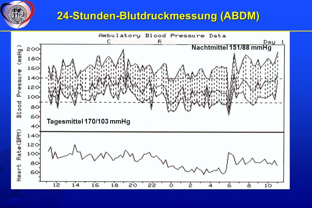 24-Stunden-Blutdruckmessung (ABDM) Tagesmittel 170/103 mmHg Nachtmittel 151/88 mmHg