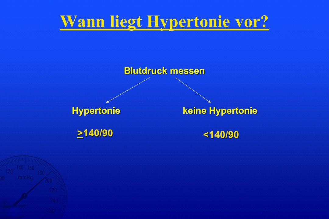 Wann liegt Hypertonie vor? Blutdruck messen Hypertonie keine Hypertonie >140/90 <140/90