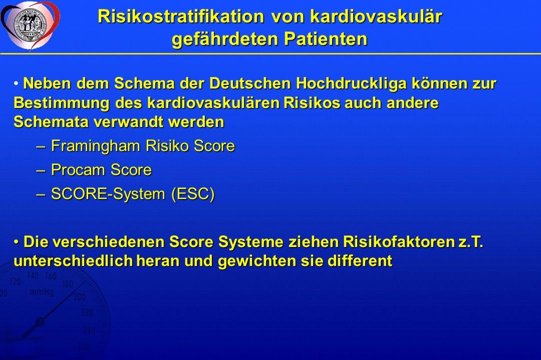 Risikostratifikation von kardiovaskulär gefährdeten Patienten Neben dem Schema der Deutschen Hochdruckliga können zur Bestimmung des kardiovaskulären Risikos auch andere Schemata verwandt werden –Framingham Risiko Score –Procam Score –SCORE-System (ESC) Die verschiedenen Score Systeme ziehen Risikofaktoren z.T.