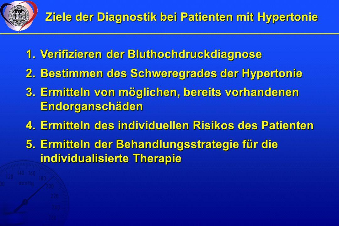 Ziele der Diagnostik bei Patienten mit Hypertonie 1.Verifizieren der Bluthochdruckdiagnose 2.Bestimmen des Schweregrades der Hypertonie 3.Ermitteln von möglichen, bereits vorhandenen Endorganschäden 4.Ermitteln des individuellen Risikos des Patienten 5.Ermitteln der Behandlungsstrategie für die individualisierte Therapie