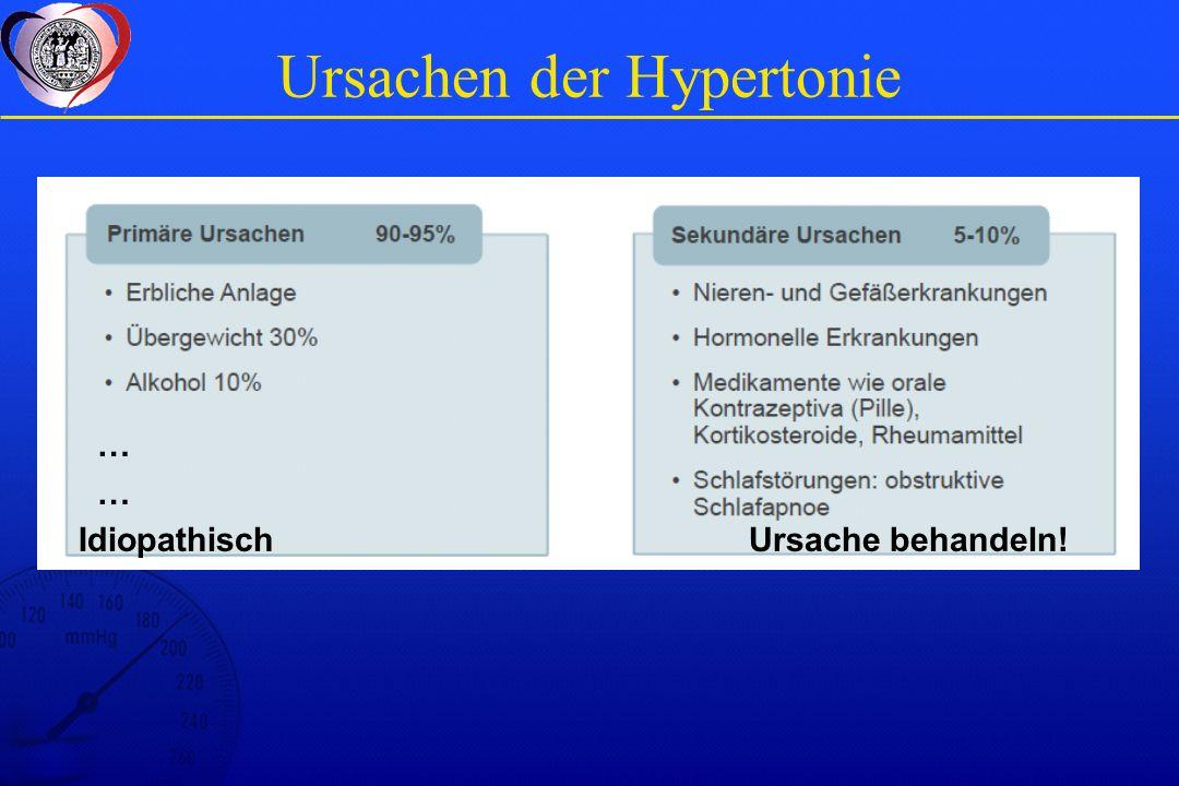 Ursachen der Hypertonie … Idiopathisch Ursache behandeln!
