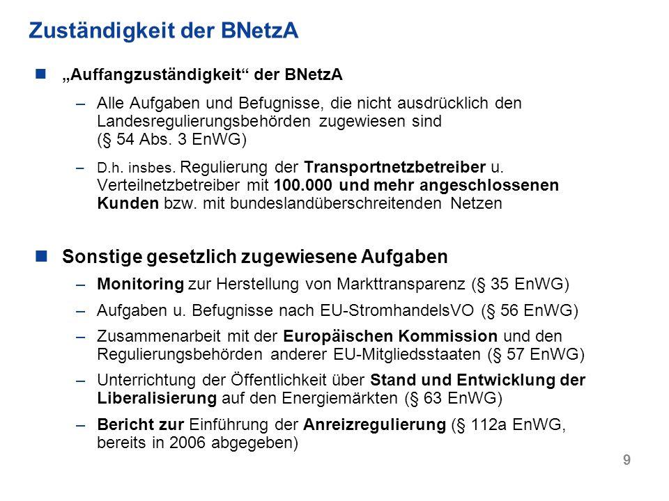 9 Zuständigkeit der BNetzA Auffangzuständigkeit der BNetzA –Alle Aufgaben und Befugnisse, die nicht ausdrücklich den Landesregulierungsbehörden zugewi