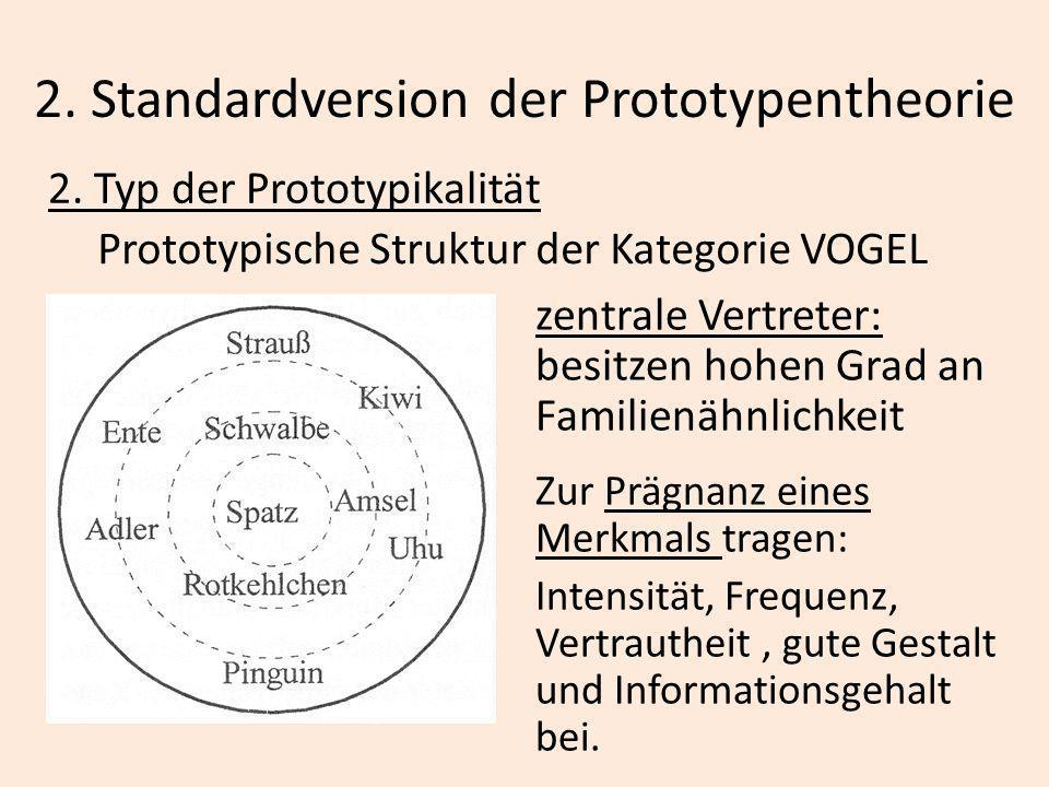2. Standardversion der Prototypentheorie 2. Typ der Prototypikalität Prototypische Struktur der Kategorie VOGEL zentrale Vertreter: besitzen hohen Gra