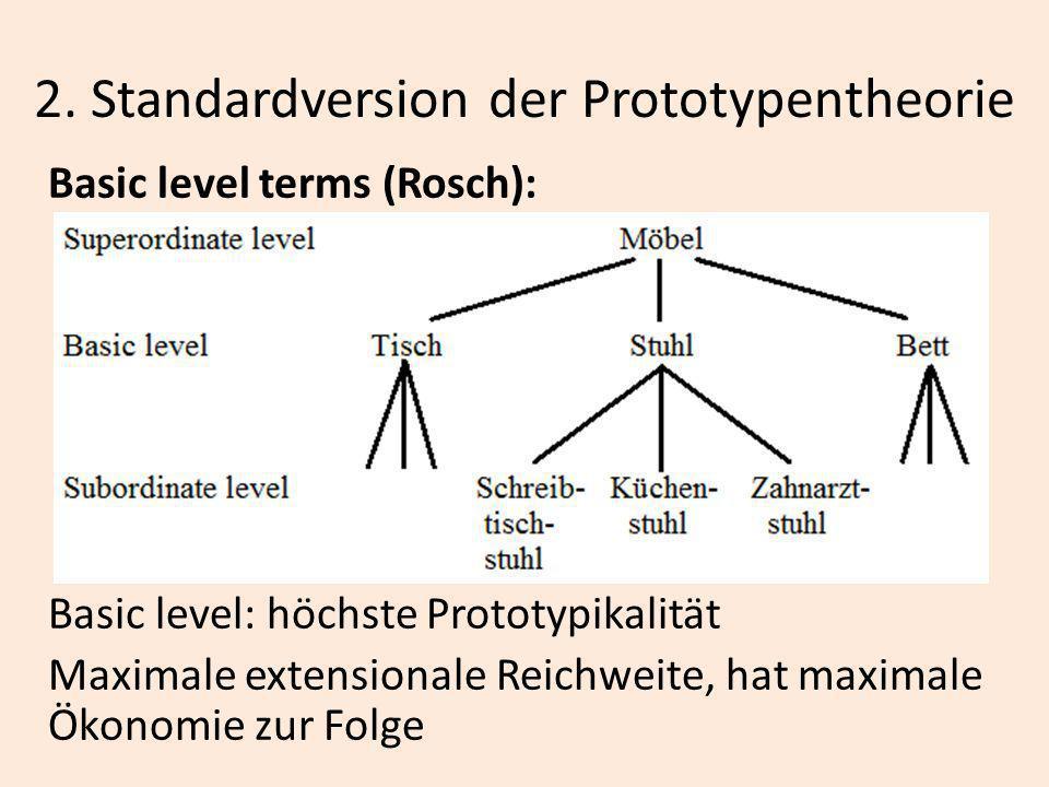 2. Standardversion der Prototypentheorie Basic level terms (Rosch): Basic level: höchste Prototypikalität Maximale extensionale Reichweite, hat maxima