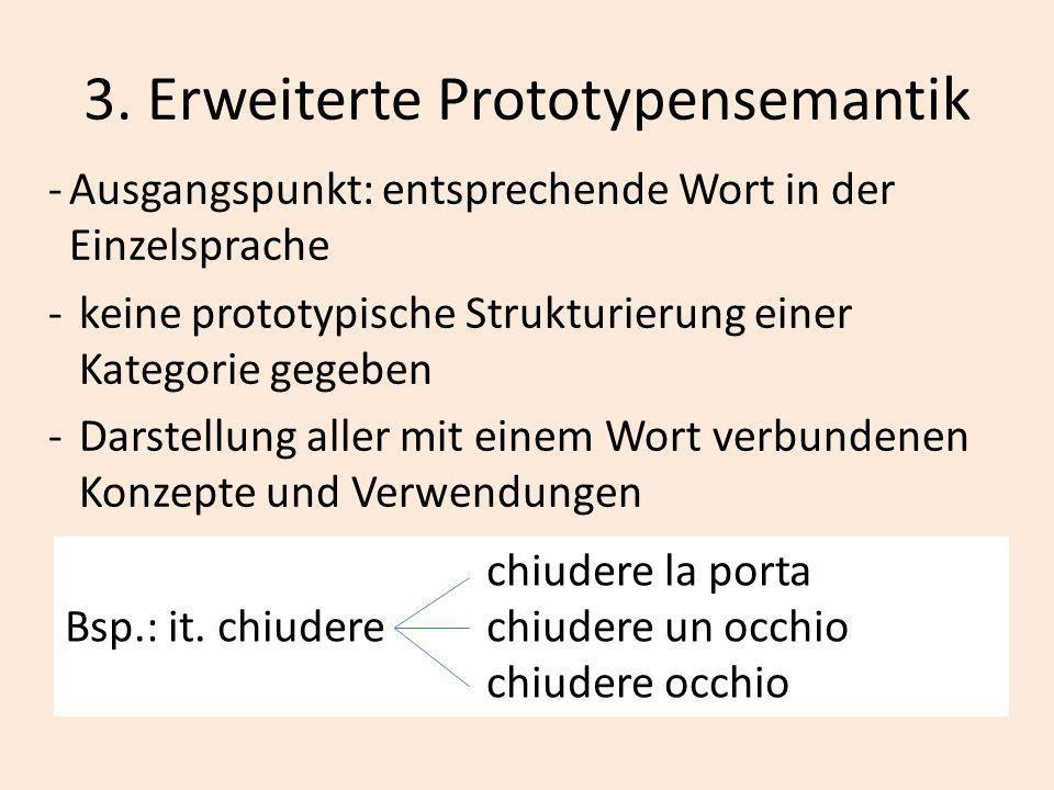 3. Erweiterte Prototypensemantik -Ausgangspunkt: entsprechende Wort in der Einzelsprache -keine prototypische Strukturierung einer Kategorie gegeben -