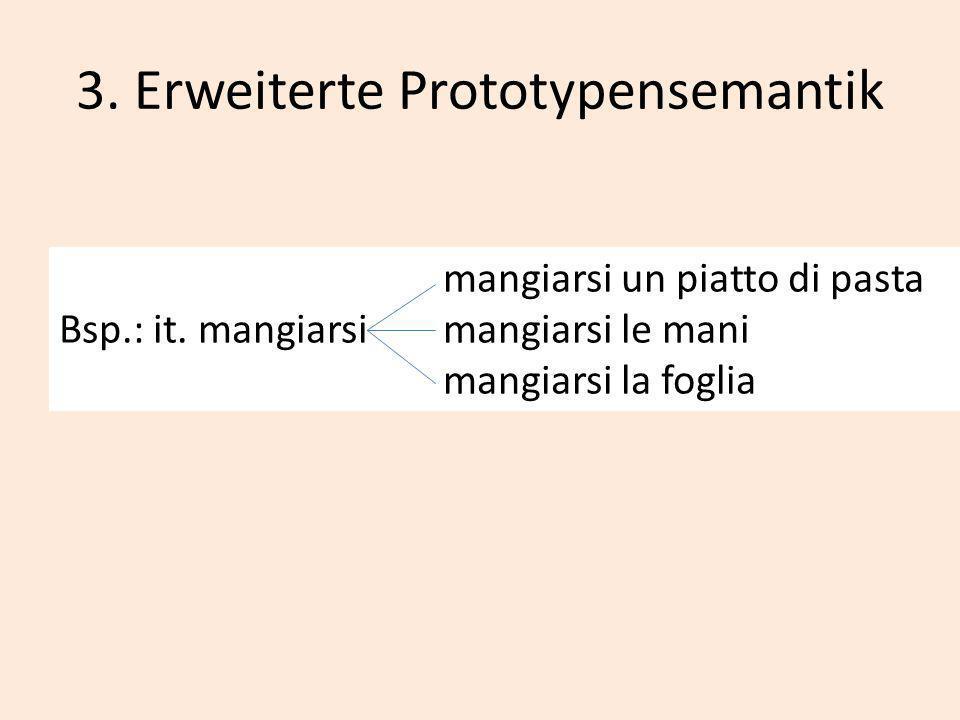 3. Erweiterte Prototypensemantik mangiarsi un piatto di pasta Bsp.: it. mangiarsimangiarsi le mani mangiarsi la foglia