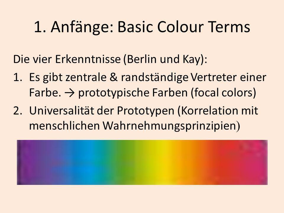 1. Anfänge: Basic Colour Terms Die vier Erkenntnisse (Berlin und Kay): 1.Es gibt zentrale & randständige Vertreter einer Farbe. prototypische Farben (