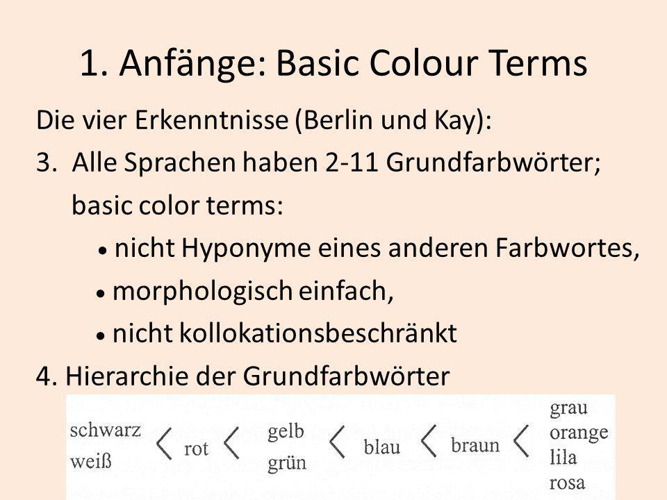 1. Anfänge: Basic Colour Terms Die vier Erkenntnisse (Berlin und Kay): 3. Alle Sprachen haben 2-11 Grundfarbwörter; basic color terms: nicht Hyponyme