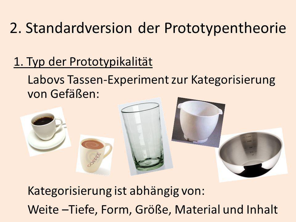 2. Standardversion der Prototypentheorie 1. Typ der Prototypikalität Labovs Tassen-Experiment zur Kategorisierung von Gefäßen: Kategorisierung ist abh