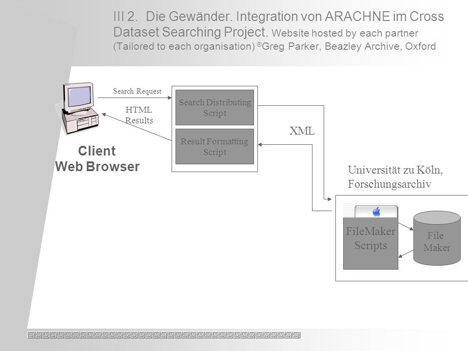 III 2. Die Gewänder. Integration von ARACHNE im Cross Dataset Searching Project.