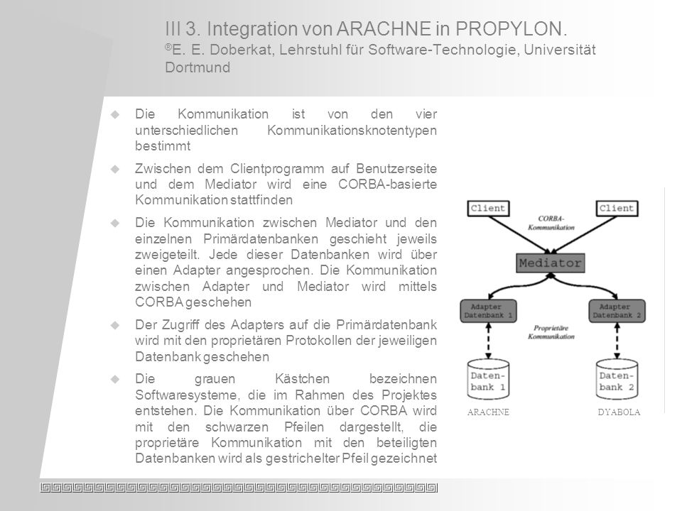 III 3. Integration von ARACHNE in PROPYLON. ® E.