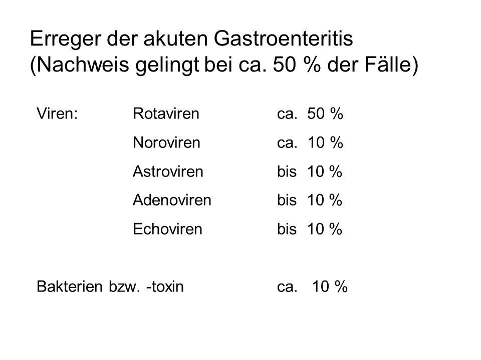 Erreger der akuten Gastroenteritis (Nachweis gelingt bei ca. 50 % der Fälle) Viren: Rotavirenca. 50 % Norovirenca. 10 % Astroviren bis 10 % Adenoviren