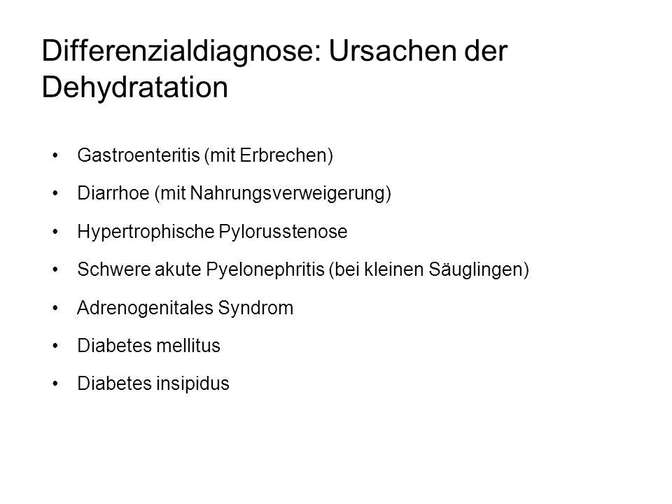 Differenzialdiagnose: Ursachen der Dehydratation Gastroenteritis (mit Erbrechen) Diarrhoe (mit Nahrungsverweigerung) Hypertrophische Pylorusstenose Sc
