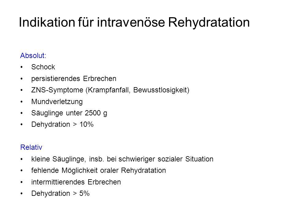 Indikation für intravenöse Rehydratation Absolut: Schock persistierendes Erbrechen ZNS-Symptome (Krampfanfall, Bewusstlosigkeit) Mundverletzung Säugli