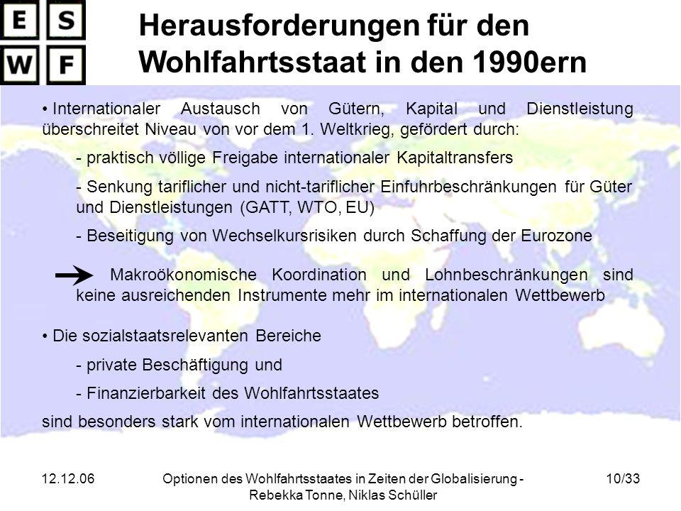 12.12.06Optionen des Wohlfahrtsstaates in Zeiten der Globalisierung - Rebekka Tonne, Niklas Schüller 10/33 Herausforderungen für den Wohlfahrtsstaat i