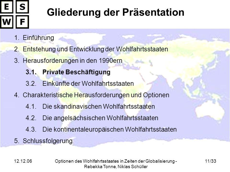 12.12.06Optionen des Wohlfahrtsstaates in Zeiten der Globalisierung - Rebekka Tonne, Niklas Schüller 11/33 Gliederung der Präsentation 1.Einführung 2.