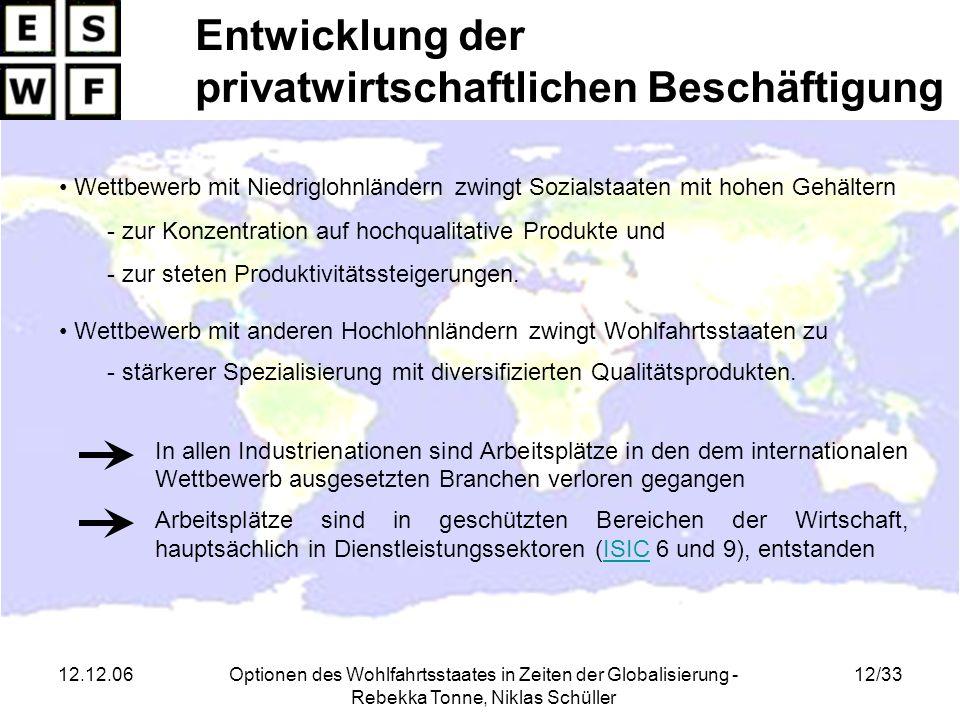 12.12.06Optionen des Wohlfahrtsstaates in Zeiten der Globalisierung - Rebekka Tonne, Niklas Schüller 12/33 Entwicklung der privatwirtschaftlichen Besc