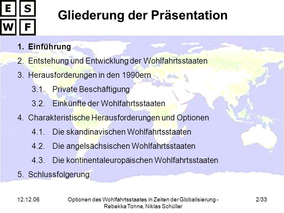 12.12.06Optionen des Wohlfahrtsstaates in Zeiten der Globalisierung - Rebekka Tonne, Niklas Schüller 23/33 Gliederung der Präsentation 1.Einführung 2.Entstehung und Entwicklung der Wohlfahrtsstaaten 3.Herausforderungen in den 1990ern 3.1.