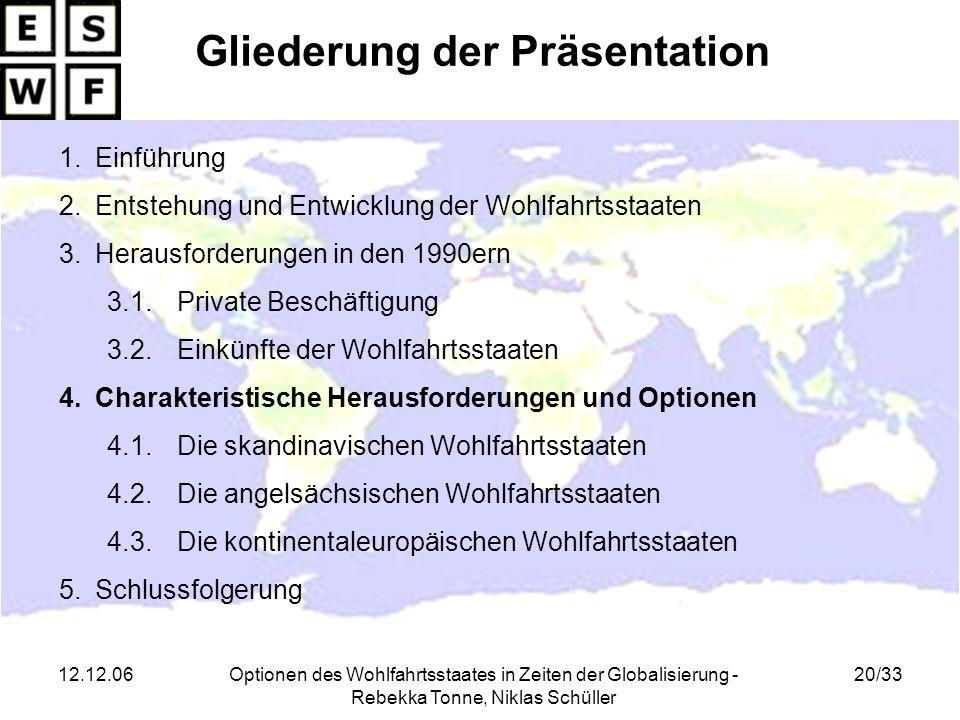 12.12.06Optionen des Wohlfahrtsstaates in Zeiten der Globalisierung - Rebekka Tonne, Niklas Schüller 20/33 Gliederung der Präsentation 1.Einführung 2.