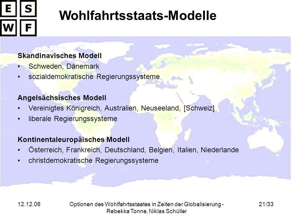 12.12.06Optionen des Wohlfahrtsstaates in Zeiten der Globalisierung - Rebekka Tonne, Niklas Schüller 21/33 Wohlfahrtsstaats-Modelle Skandinavisches Mo
