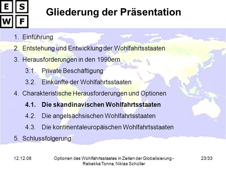 12.12.06Optionen des Wohlfahrtsstaates in Zeiten der Globalisierung - Rebekka Tonne, Niklas Schüller 23/33 Gliederung der Präsentation 1.Einführung 2.