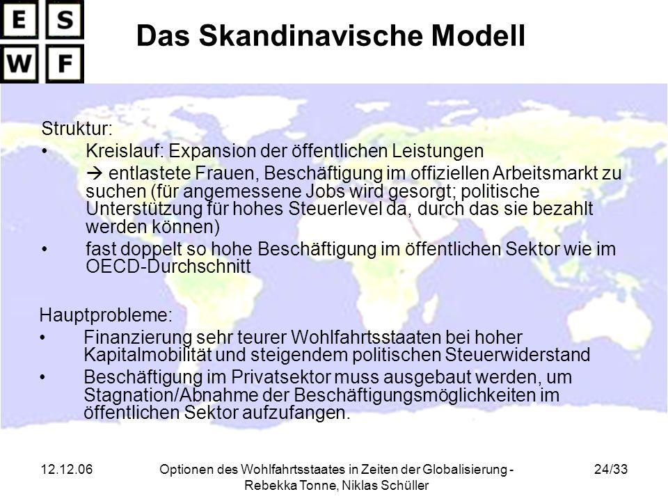 12.12.06Optionen des Wohlfahrtsstaates in Zeiten der Globalisierung - Rebekka Tonne, Niklas Schüller 24/33 Das Skandinavische Modell Struktur: Kreisla