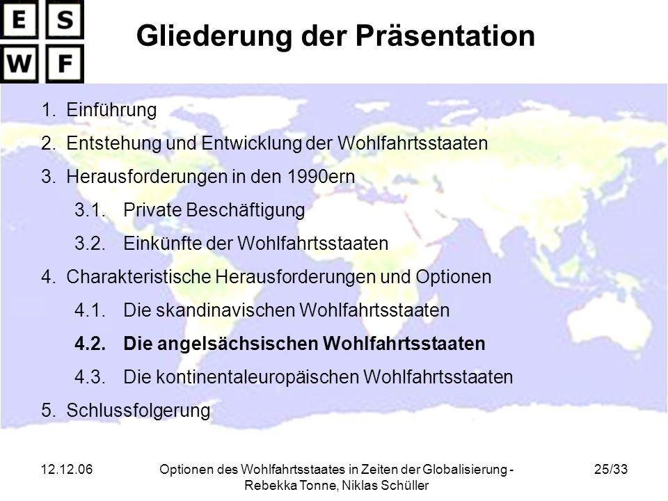 12.12.06Optionen des Wohlfahrtsstaates in Zeiten der Globalisierung - Rebekka Tonne, Niklas Schüller 25/33 Gliederung der Präsentation 1.Einführung 2.