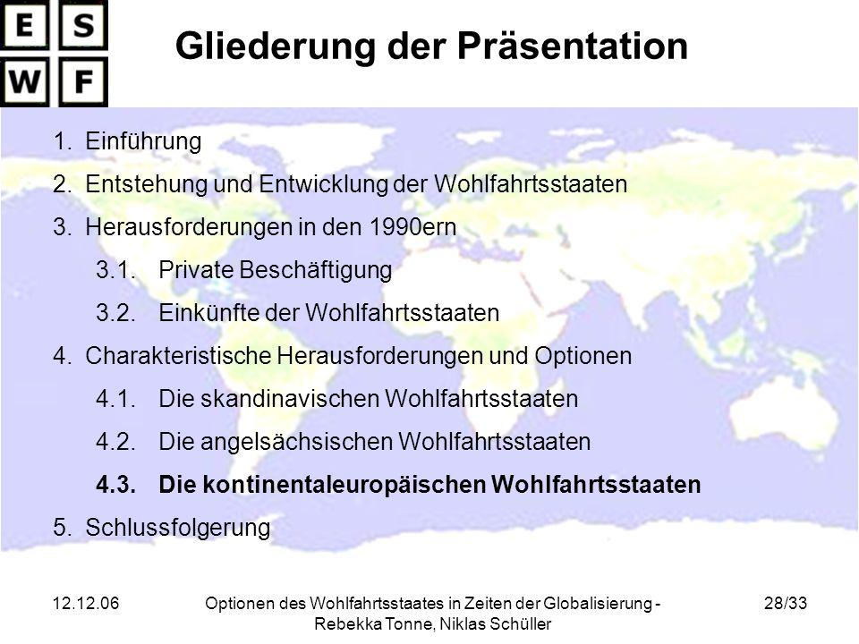 12.12.06Optionen des Wohlfahrtsstaates in Zeiten der Globalisierung - Rebekka Tonne, Niklas Schüller 28/33 Gliederung der Präsentation 1.Einführung 2.