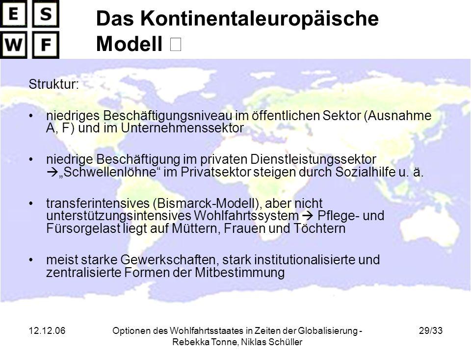 12.12.06Optionen des Wohlfahrtsstaates in Zeiten der Globalisierung - Rebekka Tonne, Niklas Schüller 29/33 Struktur: niedriges Beschäftigungsniveau im