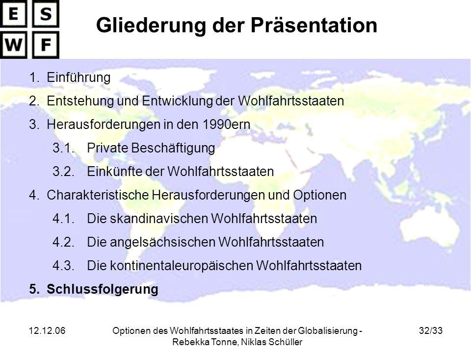 12.12.06Optionen des Wohlfahrtsstaates in Zeiten der Globalisierung - Rebekka Tonne, Niklas Schüller 32/33 Gliederung der Präsentation 1.Einführung 2.