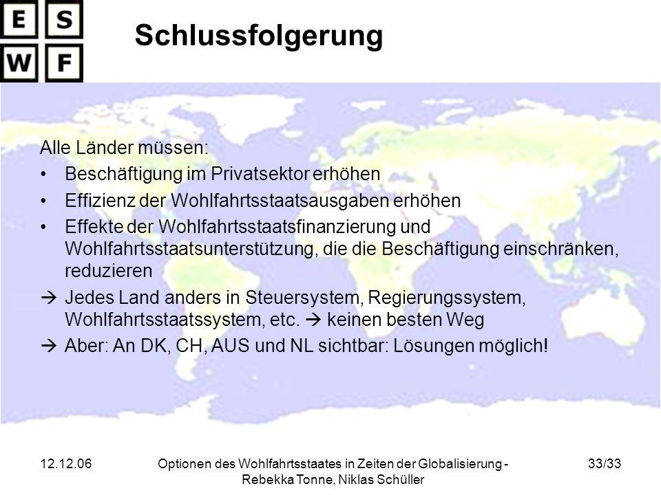 12.12.06Optionen des Wohlfahrtsstaates in Zeiten der Globalisierung - Rebekka Tonne, Niklas Schüller 33/33 Schlussfolgerung Alle Länder müssen: Beschä