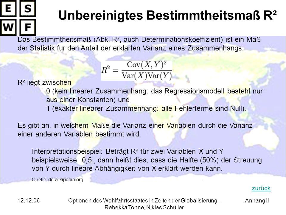 12.12.06Optionen des Wohlfahrtsstaates in Zeiten der Globalisierung - Rebekka Tonne, Niklas Schüller Anhang II Unbereinigtes Bestimmtheitsmaß R² Das B