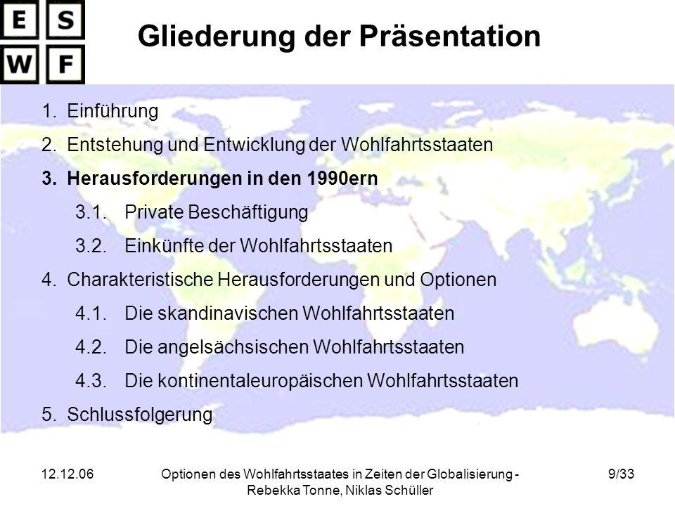 12.12.06Optionen des Wohlfahrtsstaates in Zeiten der Globalisierung - Rebekka Tonne, Niklas Schüller 20/33 Gliederung der Präsentation 1.Einführung 2.Entstehung und Entwicklung der Wohlfahrtsstaaten 3.Herausforderungen in den 1990ern 3.1.