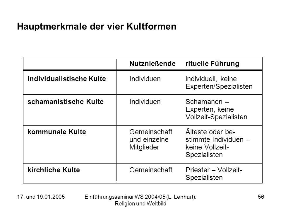 17.und 19.01.2005Einführungsseminar WS 2004/05 (L.
