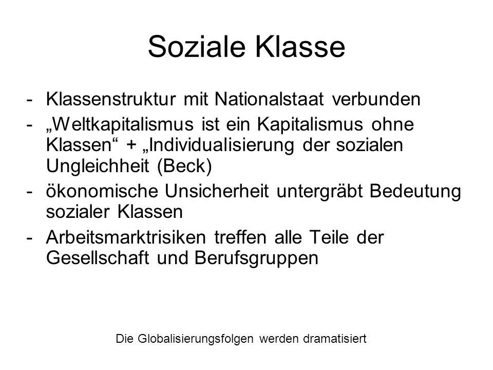 Soziale Klasse -Klassenstruktur mit Nationalstaat verbunden -Weltkapitalismus ist ein Kapitalismus ohne Klassen + Individualisierung der sozialen Ungl