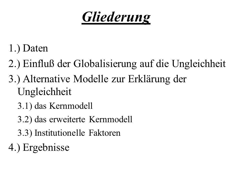 Gliederung 1.) Daten 2.) Einfluß der Globalisierung auf die Ungleichheit 3.) Alternative Modelle zur Erklärung der Ungleichheit 3.1) das Kernmodell 3.2) das erweiterte Kernmodell 3.3) Institutionelle Faktoren 4.) Ergebnisse