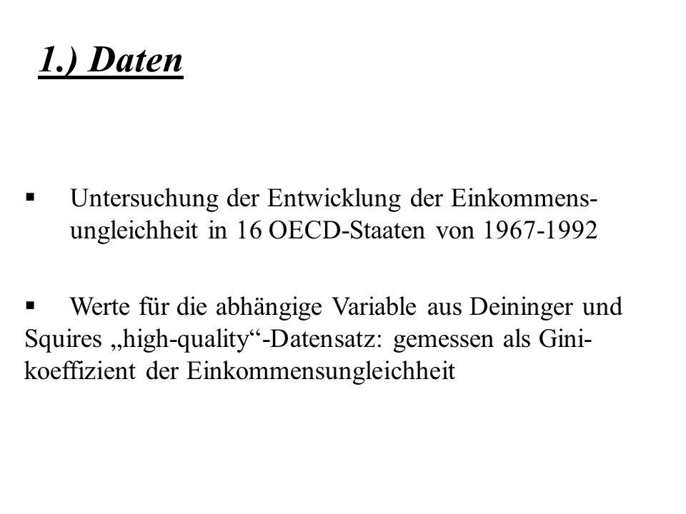 Exkurs: der Gini-koeffizient Bsp.: - 5 verschiedene Einkommen, aufsteigend ordnen: 1,2,3,4,5 Summe: 15 -Lorentzkurve : (1/5; 1/15), (2/5; 3/15), (3/5; 6/15), (4/5; 10/15), (5/5; 15/15) (das ärmste Fünftel besitzt 1/15 des Gesamteinkommens, die ärmsten 2/5 bestizen (zusammen) 1+2, also 3/15 des Gesamteinkommens,….) 1/5 2/53/5 4/51 i/n L(i/n) 3/15 12/15 9/15 6/15 1 Alle haben ein Einkommen von 3 Einer hat ein Einkommen von 15, alle anderen eins von 0 Der Gini-koeffizient ist die zweifache Fläche zwischen der Lorentzkurve und der Diagonalen des Einheitsquadrats minimaler Wert: 0 (Gleichheit) maximaler Wert: 1 (starke Ungleichheit)
