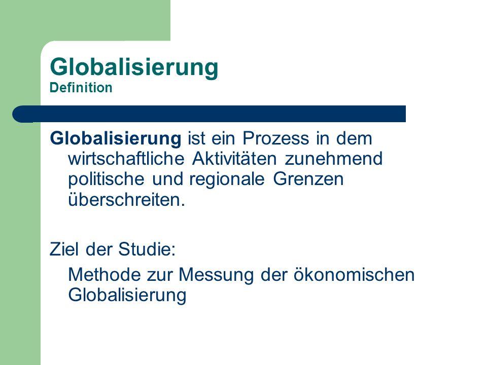 Strukturelle Globalisierung Operationalisierung Indikator: Anzahl international gehandelter Güter SUMME ALLER EXPORTE/IMPORTE SUMME ALLER GDP´s Anteil der international gehandelten Produktion an der weltweiten Gesamtproduktivität