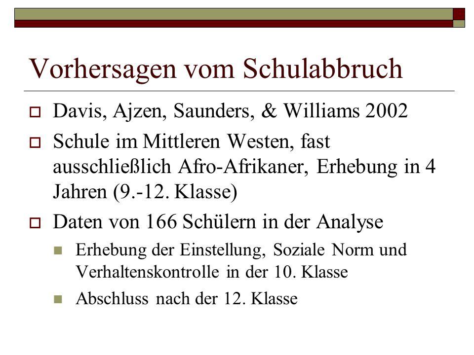 Vorhersagen vom Schulabbruch Davis, Ajzen, Saunders, & Williams 2002 Schule im Mittleren Westen, fast ausschließlich Afro-Afrikaner, Erhebung in 4 Jahren (9.-12.